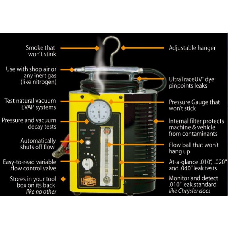 Smoke Leak Detector GLD40 Made in USA