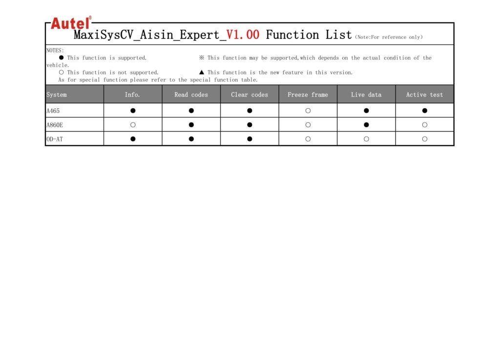 Aisin Expert 1