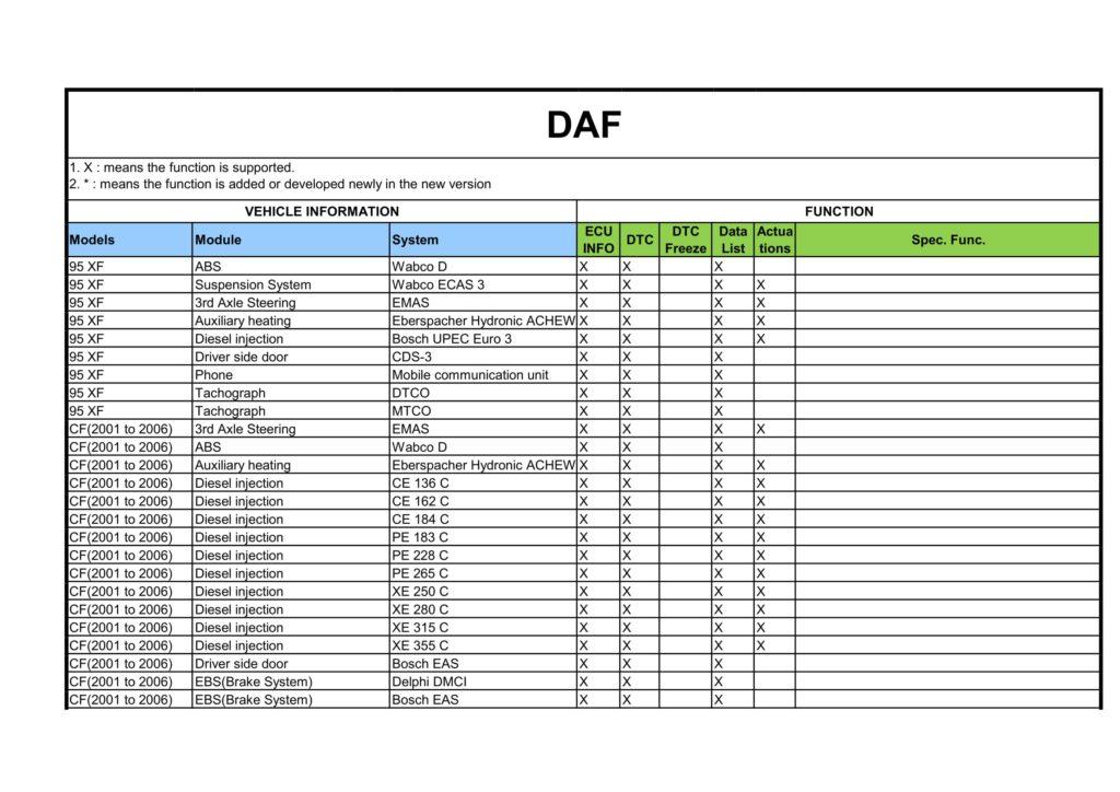 HDDAF EN 1