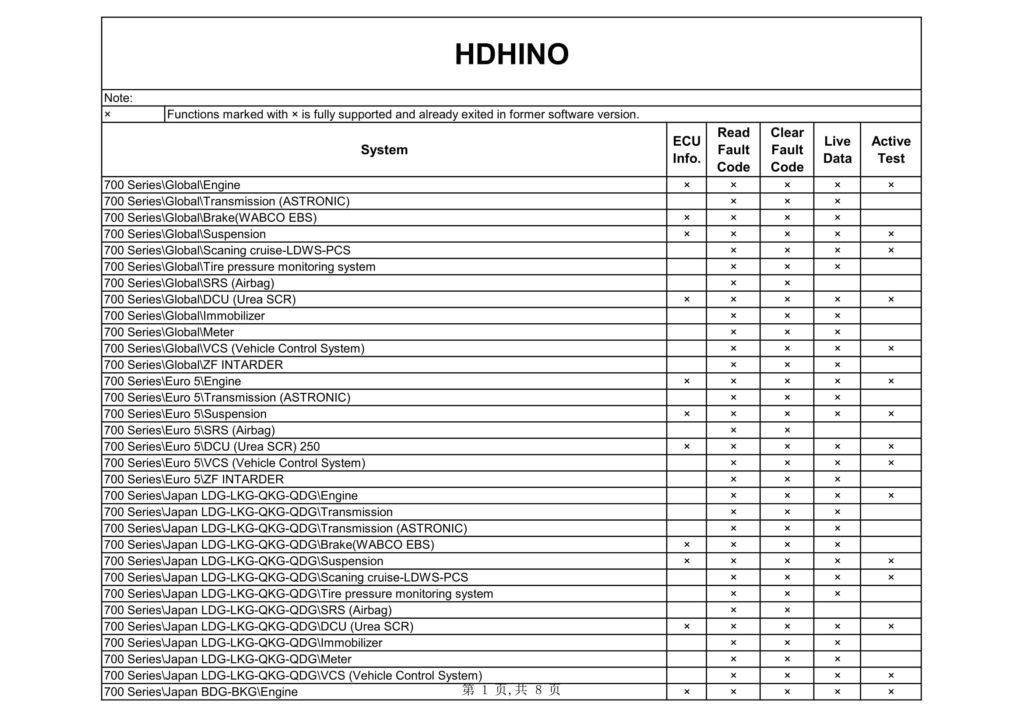 HDHINO EN 1
